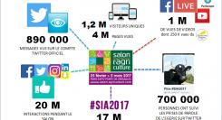 Couverture digitale inégalée sur l'édition 2017